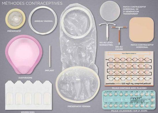http---static.17h43.com-wp-content-uploads-2016-12-les-moyens-de-contraception-810x577.jpg